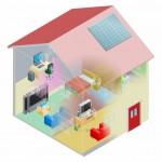 15_CTC_Zigbee Standard_Energy Management (623x640)